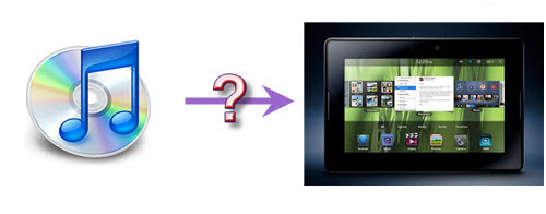 play iTunes music to BlackBerry PlayBook