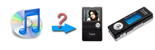 how to put itunes music on mp3 player